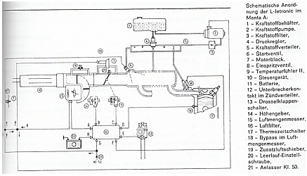 opel manta engine hillman imp engine wiring diagram