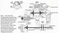 Motoren: Technik, Praxis, Geschichte