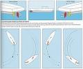 Der amtliche Sportbootführerschein - See: Der sichere Weg zur Prüfung