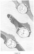 Grundlegende Kenntnisse der Uhrmacherei