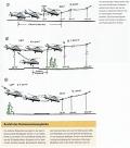 Die Hubschrauber Flugschule - Mit Flugtechnik für RC-Heli-Piloten